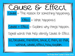 Casue And Effect The Picture Book Teachers Edition The Importance Of Cause And Effect