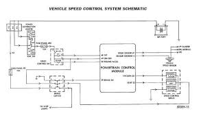 1998 jeep grand cherokee zj fuse box diagram images in a 1998 jeep wrangler vacuum diagram on cherokee cruise control
