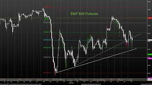 S P 500 Trading Chart Can The Rally Surpass Key Resistance