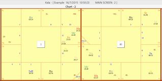 Nirayana Bhava Chalit Chart Online Rasi Charts Jasonkellyphoto Co
