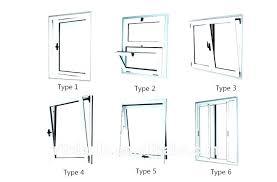 bathroom window designs bathroom window glass designs small bathroom window treatment ideas entrancing glass types design of stained glass bathroom window