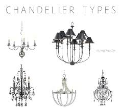 glass candle chandelier glass candle chandelier plus 5 diffe chandelier types and styles glass chandelier candle glass candle chandelier