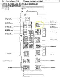 where is the ac relay located on a 2001 toyota tundra access graphic