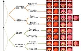 female hairstyle chart yaytrend