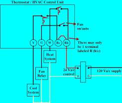 wiring diagram for ac thermostat wiring diagram schematics thermostat wiring explained