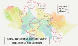 criterion referenced assessment norm referenced and criterion referenced assessment by on prezi