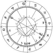 Leo 2017 Horoscope Zodiac Sign Astrology Astrology