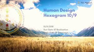 Gate 22 Human Design Human Design Empowerment Energy Update 10 9