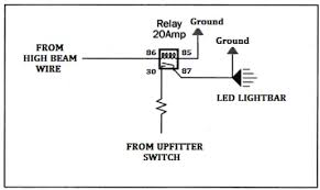led light bar wiring kit gallery diagram beautiful for vvolf me led lights into high beam switch wiring diagram help diesel striking for light bar