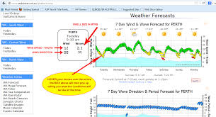 Surfing Lessons Perth How To Read Surf Conditions For