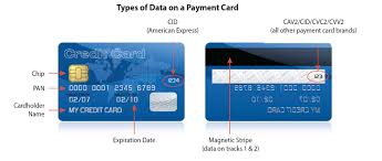 what s wrong with cur credit cards