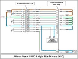 bustekhub, author at bustekhub Allison 3000 Series Transmission Diagram allison, allison transmission, b400r, b500r, allison gen 4, allison gen 5 Allison 2200 Wiring-Diagram