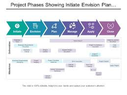 Deliverables Template Project Phases Showing Initiate Envision Plan Manage With