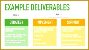 6 Training Strategy Examples Fabtemplatez