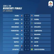 Serie A 2018-2019, 20a giornata: risultati e classifica - Spaziocalcio.it