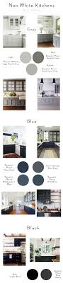 Grey Cabinets Kitchen Painted 25 Best Ideas About Gray Kitchen Cabinets On Pinterest Grey