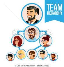 Organization Chart Vector Project Team Organization Chart Vector Employee Group Organization Business People Teamwork Illustration