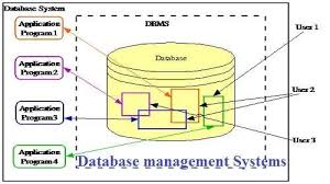 database assignment help % off on each assignment database assignment help