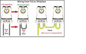 rapid start ballast wiring diagram why do instant start ballasts fluorescent light fixture wiring diagram wiring diagram fluorescent light ballast wiring diagram wirdig