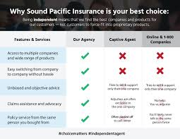 Opening at 9:00 am tomorrow. About Sound Pacific Insurance