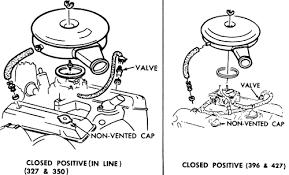 1970 corvet vacuum lines diagram 350 fixya 1969 Corvette Vacuum Hose Diagram 1969 Corvette Vacuum Hose Diagram #63 1969 corvette vacuum hose diagram