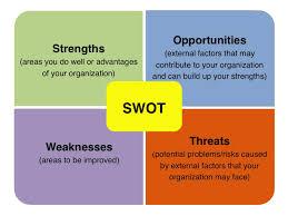 Swot Model Swot Analysis Lean Six Sigma Training Guide Copy