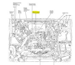 1996 subaru legacy outback engine diagrams on subaru 2 5 boxer 1996 subaru legacy engine diagram wiring diagram expert 1996 subaru legacy outback engine diagrams on subaru 2 5 boxer engine