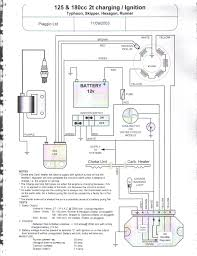 stalker wiring diagram runner ht i have renewed spark plug cap spark plug and ht lead 2003 gilera runner simple house wiring home wiring diagram