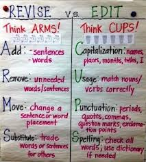 Revise And Edit Anchor Chart Revising And Editing Anchor Chart Writing Lessons Writing