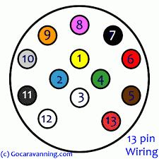 wiring diagram for 3 pin plug wiring image wiring n 3 pin plug wiring diagram wiring diagram on wiring diagram for 3 pin plug
