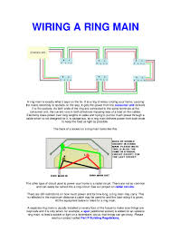 how to wire a ring main diagram new wiring for best of knz me ring doorbell pro wiring diagram wiringaringmain 140525045842 phpapp02 thumbnail 4 jpg cb 1400993940 with wiring diagram for ring