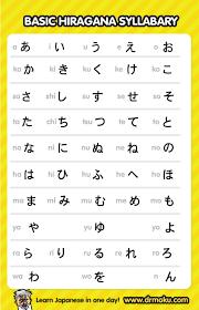 Hiragana Number Chart Hiragana Charts Basic Syllabary Japanese Language