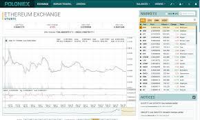 Enter The Words Bitcoin Futures Chart Earn Btc Daily