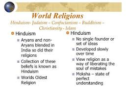 Buddhism And Christianity Venn Diagram World Religions Hinduism Judaism Confucianism Buddhism