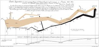 Interactive Data Visualizations 9 Steps To Interactive Data Visualizations Unearth Medium