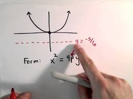 conic sections parabola find equation of parabola given directrix you