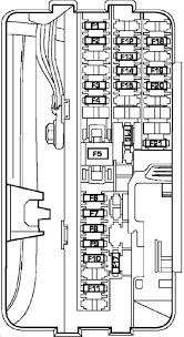 2008 chrysler pt cruiser fuse box diagram new 2008 pt cruiser fuse 2008 pt cruiser fuse box wiring diagram 2008 chrysler pt cruiser fuse box diagram new 2008 pt cruiser fuse box diagram