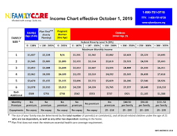 Nj Family Care Income Chart 2017 Nj Familycare Income Eligibility And Cost