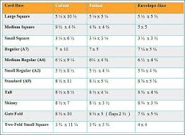 Table Base Size Chart Chart Outlining The Dimensions Of Various Card Styles And