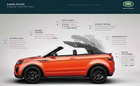 2018 land rover convertible. simple 2018 land rover evoque convertible for 2018 land rover convertible n