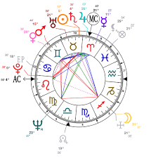 Paul Mccartney Birth Chart Astrology And Natal Chart Of Al Pacino Born On 1940 04 25