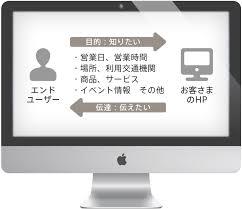 ホームページ制作運営更新管理 Bearsworks 西東京東京市部練馬