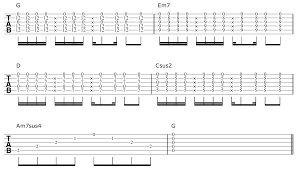 How To Sound Amazing Playing Chords In Open G Tuning On Guitar