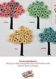 105 Best Classic Busy Bags Images On Pinterest  Busy Bags Froot Fruit Loop Tree