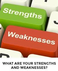 Sample Of Strength And Weaknesses Free Interview Answers What Are Your Strengths And Weaknesses