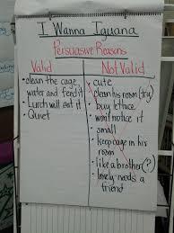 best b c i taught persuasive essays images persuasive writing unit
