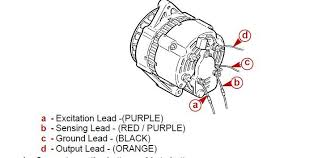 4 3 volvo penta alternator wiring diagram 4 3 mercruiser alternator wiring diagram jodebal com on 4 3 volvo penta alternator wiring diagram
