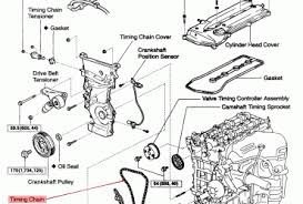 similiar bobcat 763 parts illustrations keywords bobcat 743b parts diagram pdf wedocable bobcat engine image for
