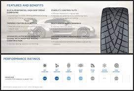 Toyo Tire Pressure Chart Toyo Tires Proxes R1r 275 40zr17 98w