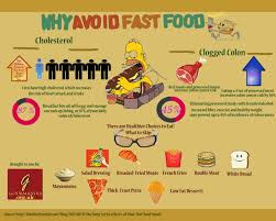 fast food bad for health.  Fast Bad Fast Food Throughout For Health Y